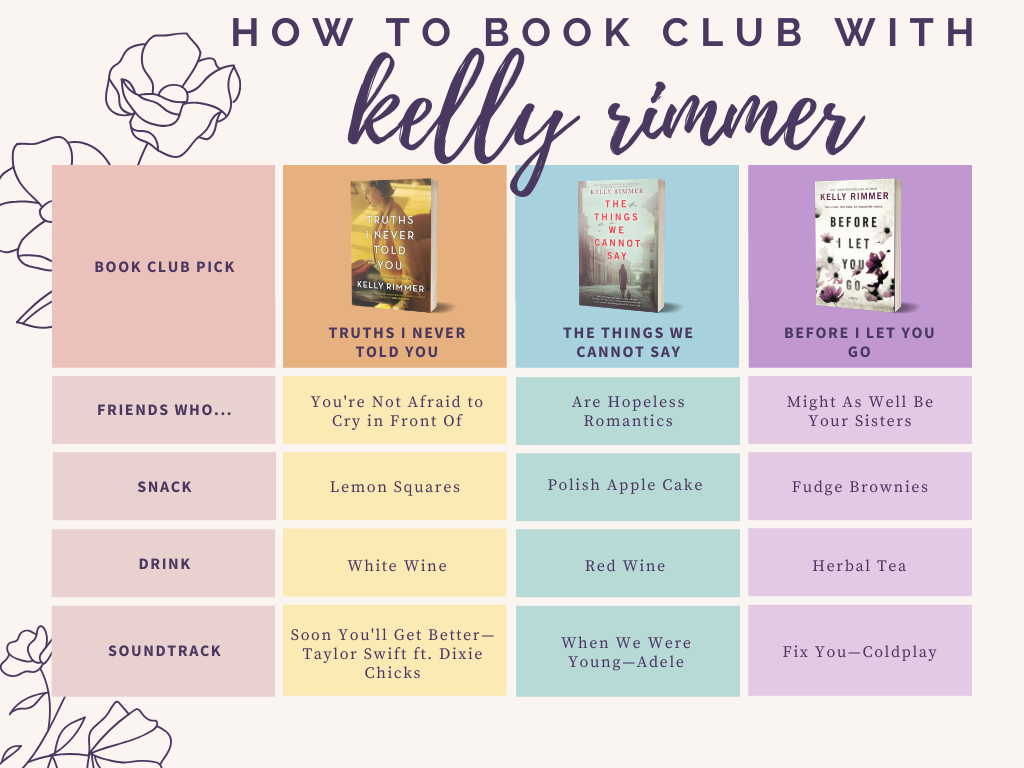 How to Book Club with Kelly Rimmer